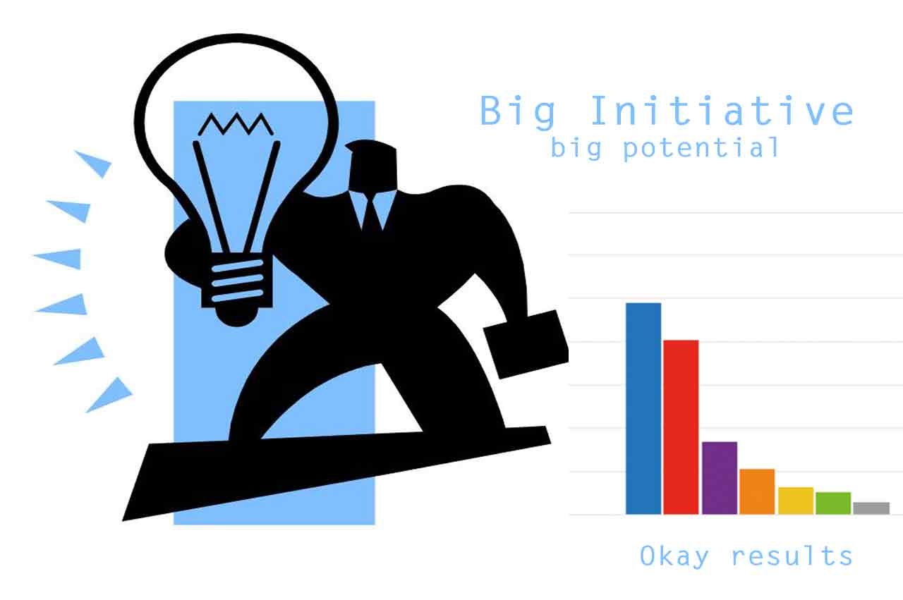 BigInitiative only OK results